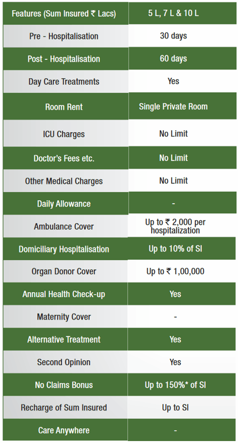 Religare Elite Care Health Insurance policy