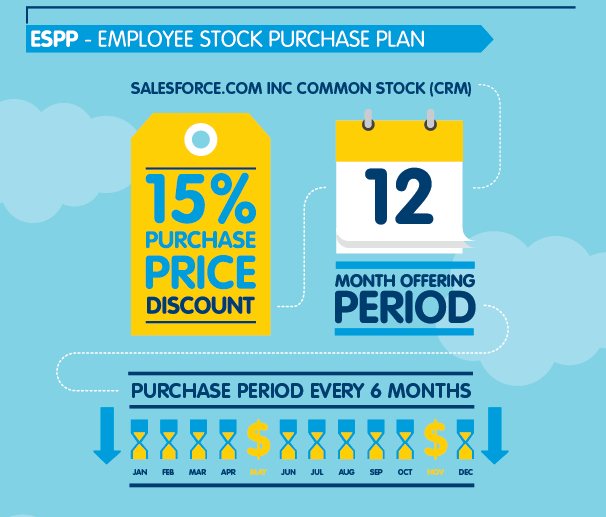 Adp employee stock options