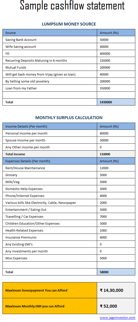 sample cash flow calculation before applying for a loan