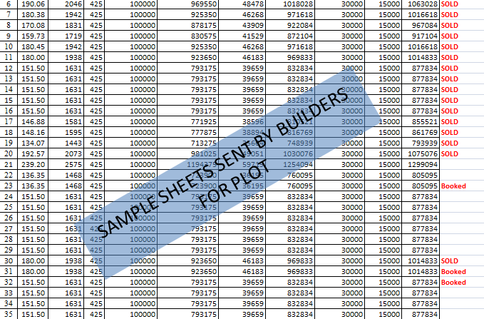 sample cost sheet builder