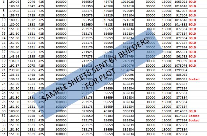 sample cost sheet builder