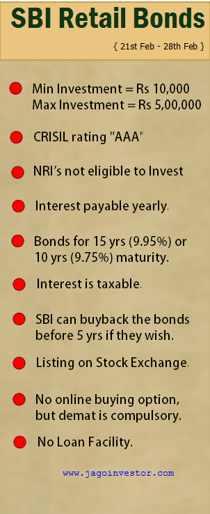 sbi retail bonds summary