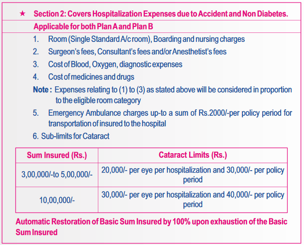 Benefits section 2 of star diabetessafe insurance policy