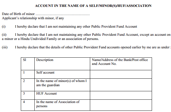 self declaration ppf form