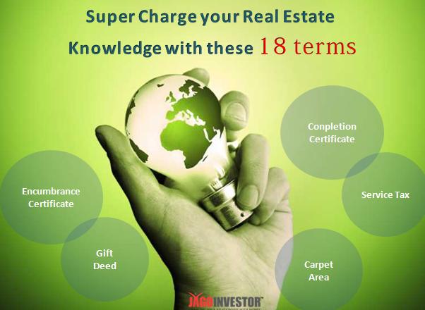 Real Estate Terms and Termninologies
