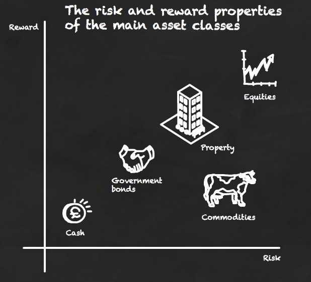 Cash as an asset class