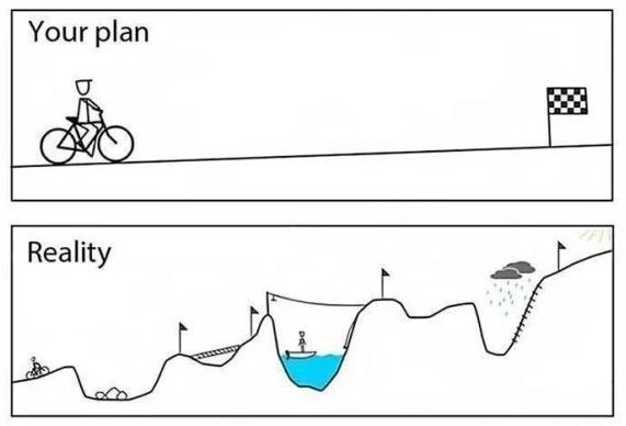 your plan in life vs reality